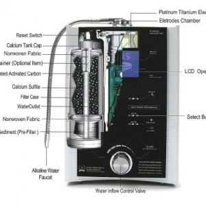 Alkali-Life Water Filtration
