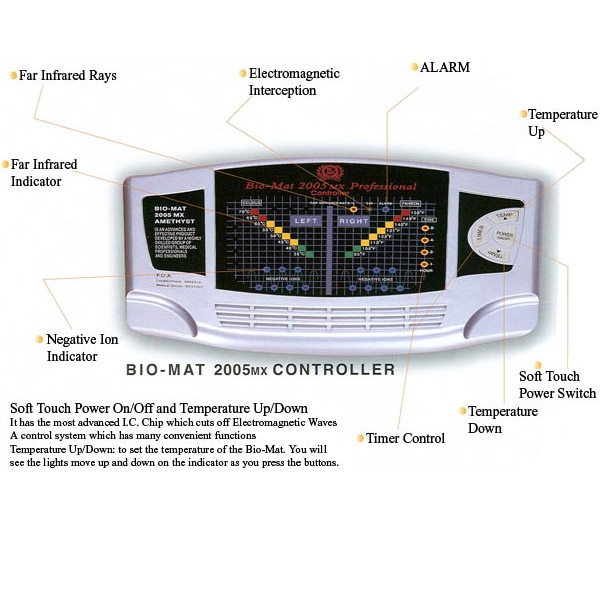 Biomat Controller